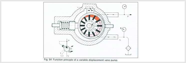 Classification Of The Pumps Santec Exim Pvt Ltd